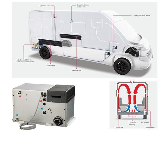 Alde Panel Van (Campervan) Heating Kit image 1