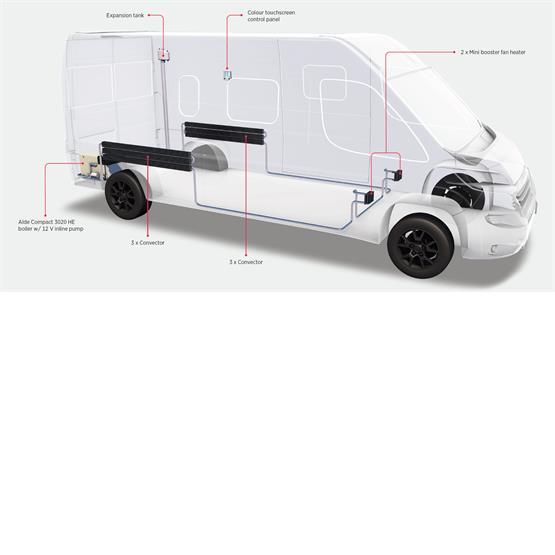 Alde Panel Van (Campervan) Heating Kit image 2