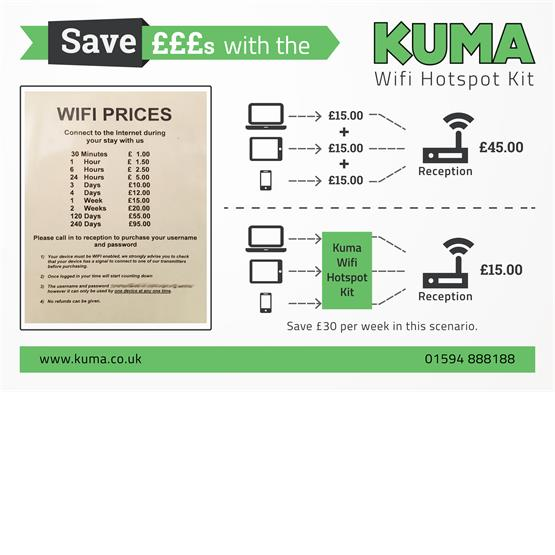 Kuma WiFi Hotspot Booster Kit image 8
