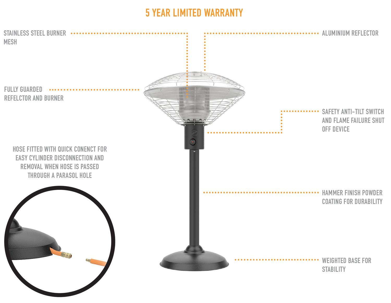 Sahara Table Top Infographic