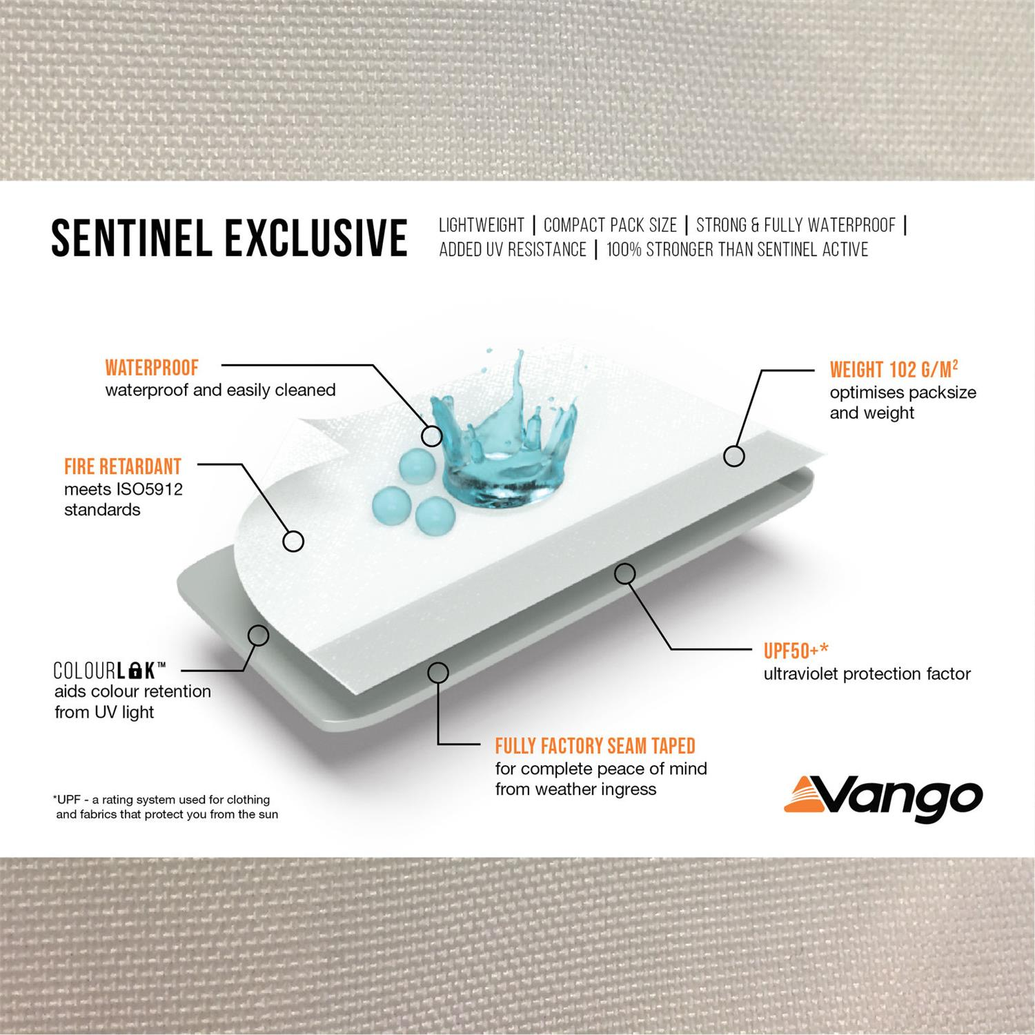 Vango's Sentinel Exclusive Fabric.