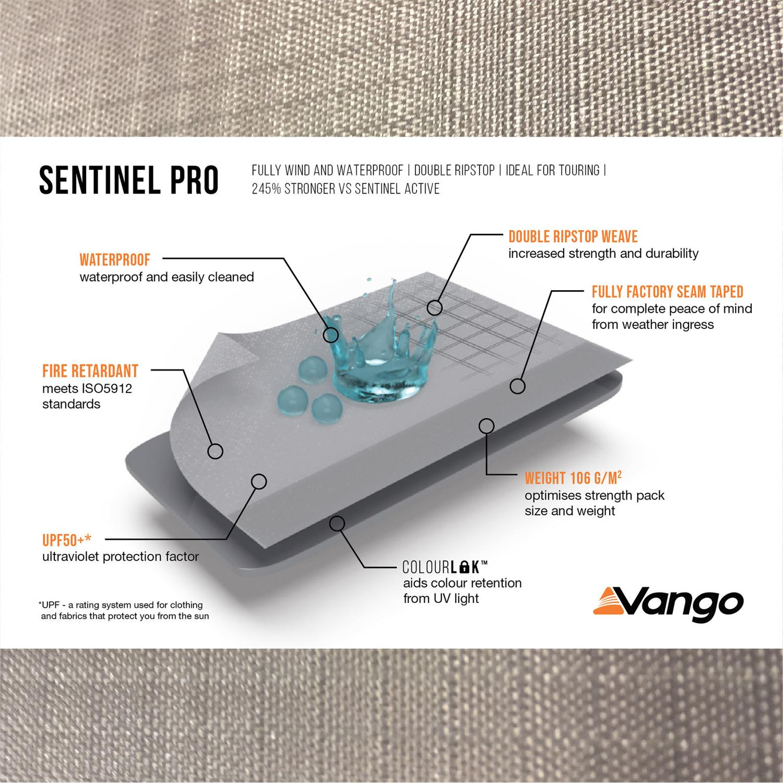 Vango's Sentinel Pro Fabric.