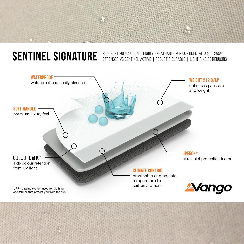 Vango's Sentinel Signature fabric.