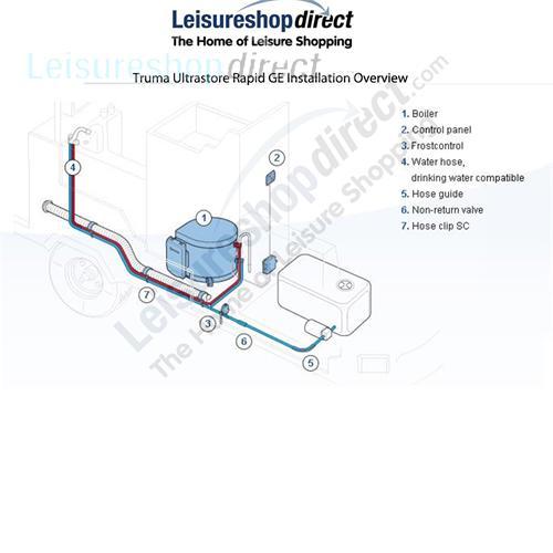 Truma Water Heater Wiring Diagram : Truma ultrastore rapid ge code