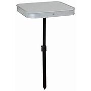 Brunner Beta Table