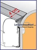 Fiamma Rain guard - medium - 4cm (per metre)