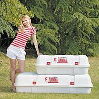 Fiamma Ultra Top Box Type 2 (400L)