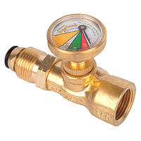 Gasfuse Safety Gauge