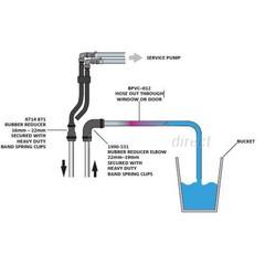 Alde Service Pump Additional Kit