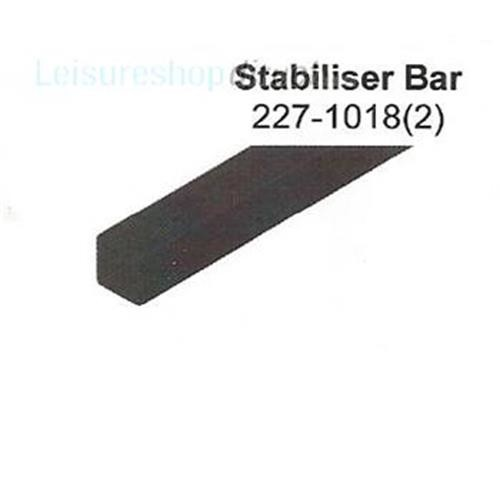 Reich Move Control Comfort Stabiliser Bar image 1