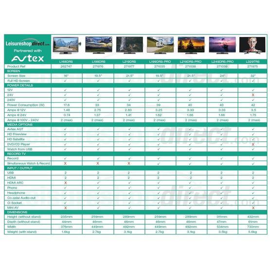 """Avtex L199DRS-PRO TV - 19.5"""" Full HD LED Screen image 8"""