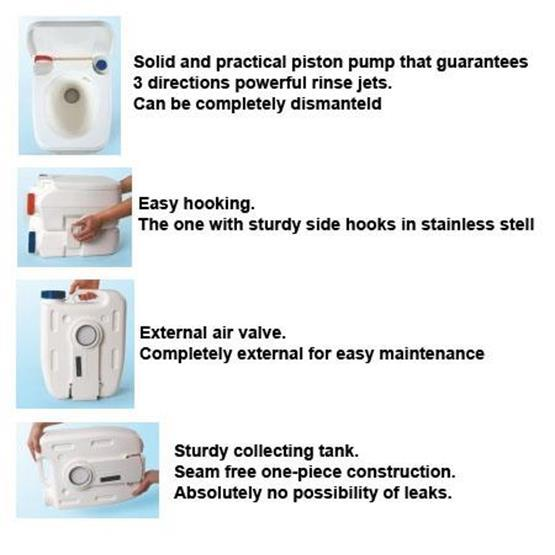 Fiamma Bi-Pot 30 Portable Toilet image 7