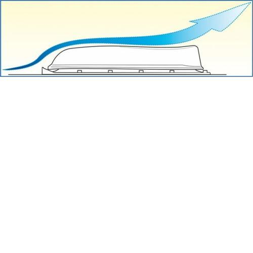 Fiamma Turbo Vent Rooflight - White image 7