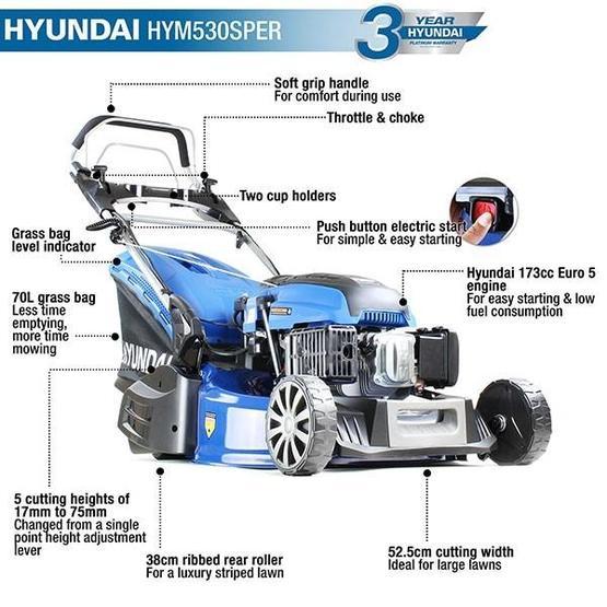 "Hyundai HYM530SPER 21"" 525mm Self Propelled Electric Start 173cc Petrol Roller Lawn Mower image 23"