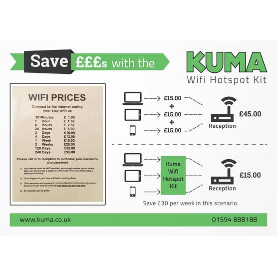 Kuma Wireless WiFi Hotspot Booster Kit image 8