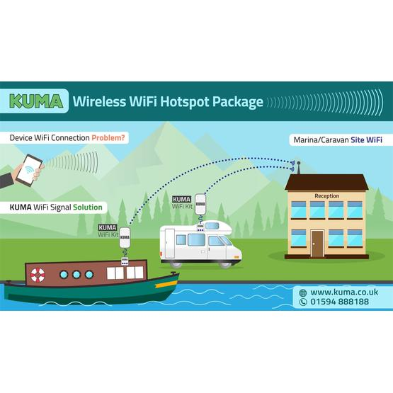 Kuma Wireless WiFi Hotspot Booster Kit image 5