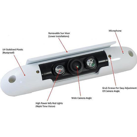"Ranger 320- 7"" Monitor / Slim-line Camera System image 3"