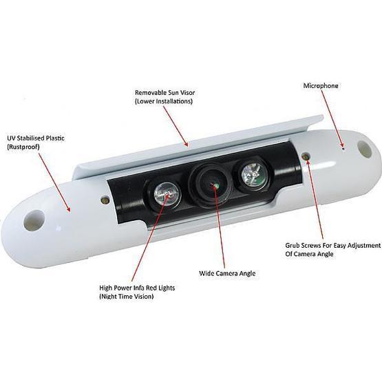 "Ranger 420 - 7"" Clip-over Mirror Monitor / Slim-line Camera System image 3"