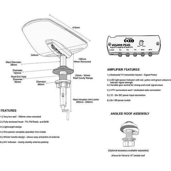 Status 570 Directional Digital TV & FM DAB Radio Antenna System image 6