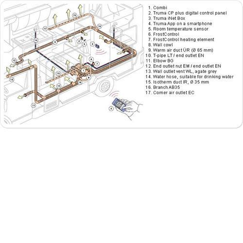 truma cp plus control panel  u2013 inet ready